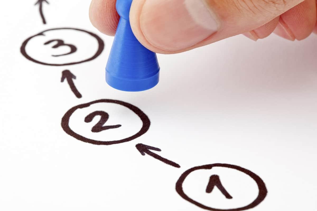 תוכנית יעדים ללקוחות